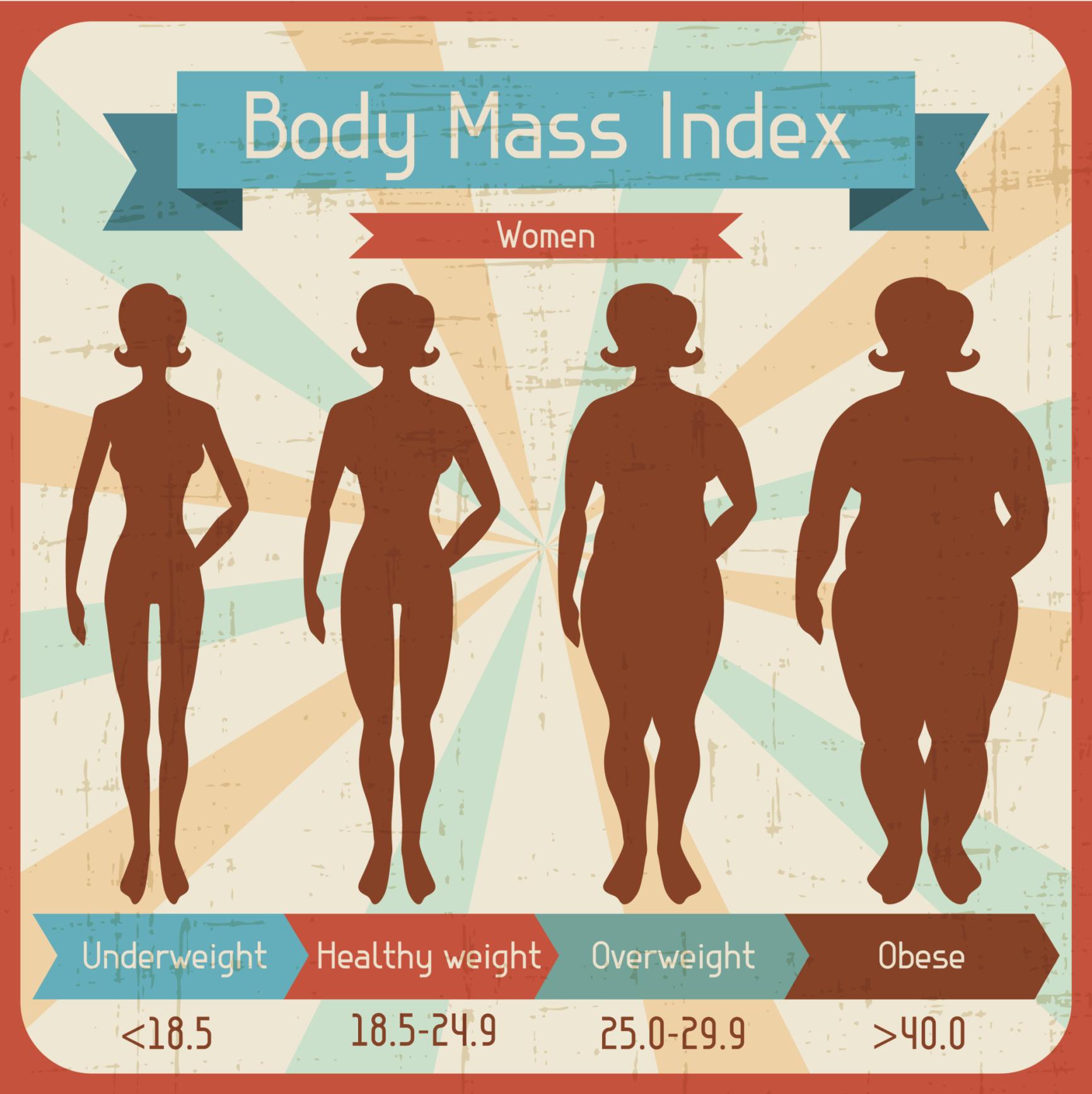 TOPICAL Weightloss Surgery 09040148068