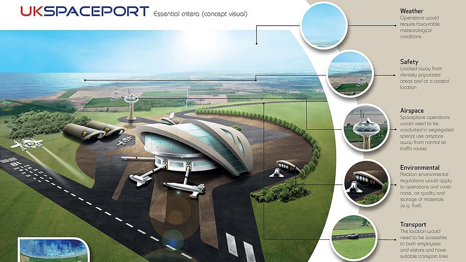 An artists impression of a possible Spaceport