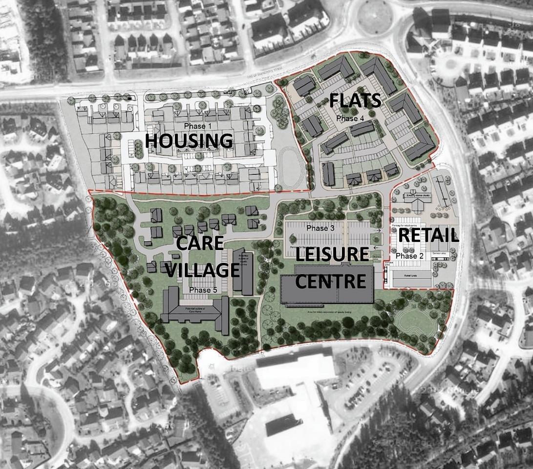 Banchory sports village plans