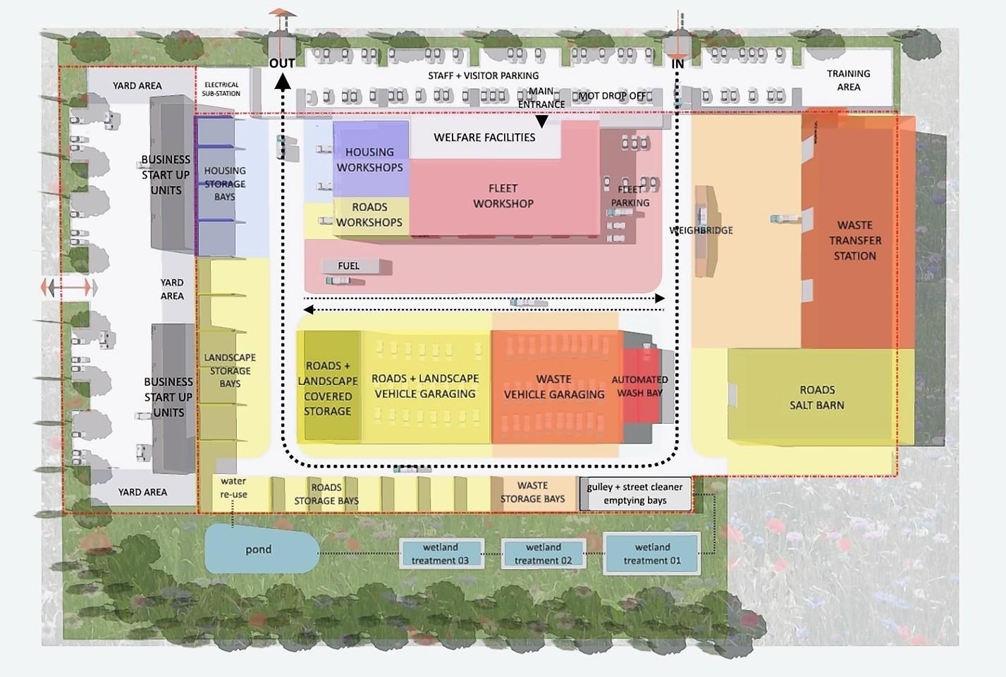 Council depot plans for Stonehaven