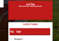 A screenshot from the Dons website shows no previous meetings with Rangers
