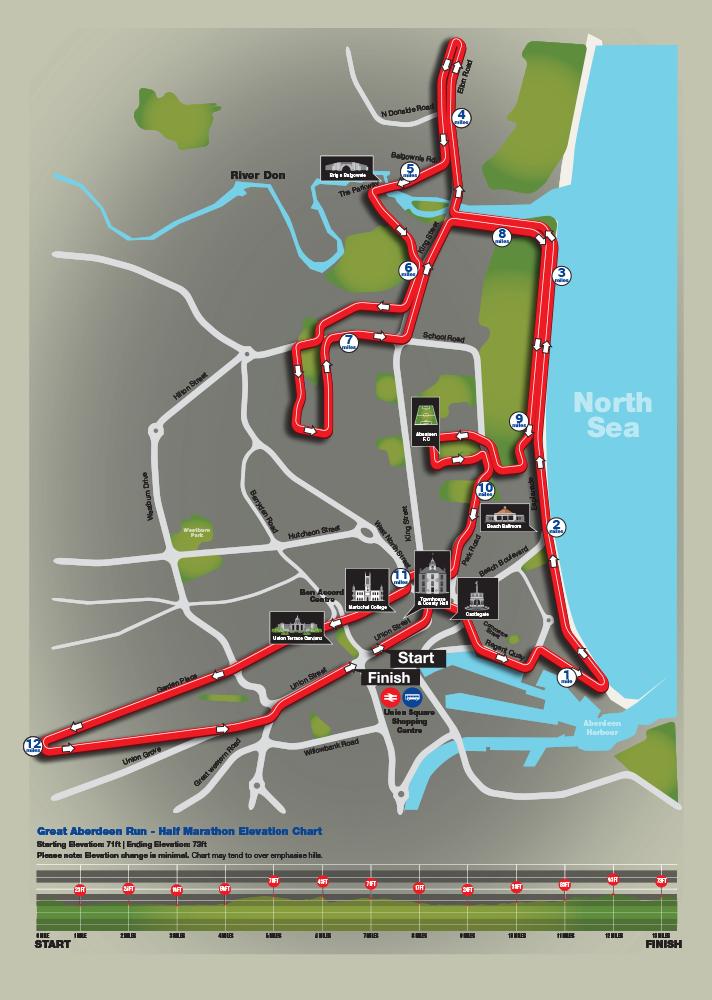 The half marathon route around Aberdeen