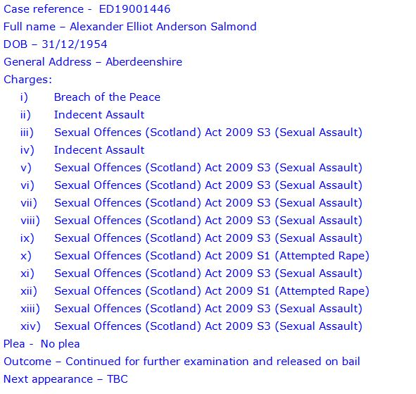 Full extent of charges revealed against former First Minister Alex Salmond