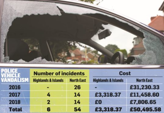 There have been almost £54,000 of vandalism repairs carried out.