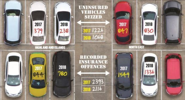 Thousands of cars have been seized from uninsured drivers.