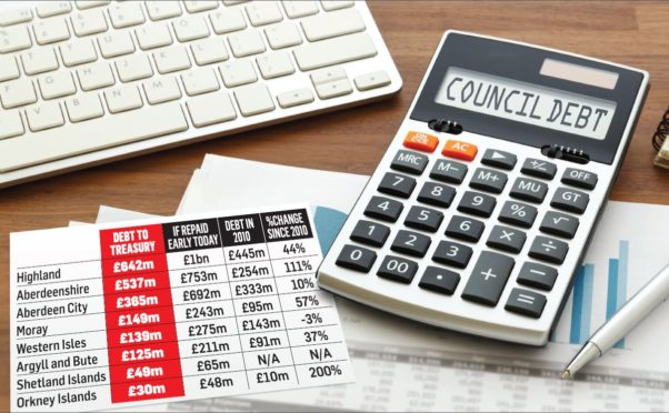 In the second part of the P&J's series on the state of council finances, Calum Ross today finds out how debt levels are mounting up