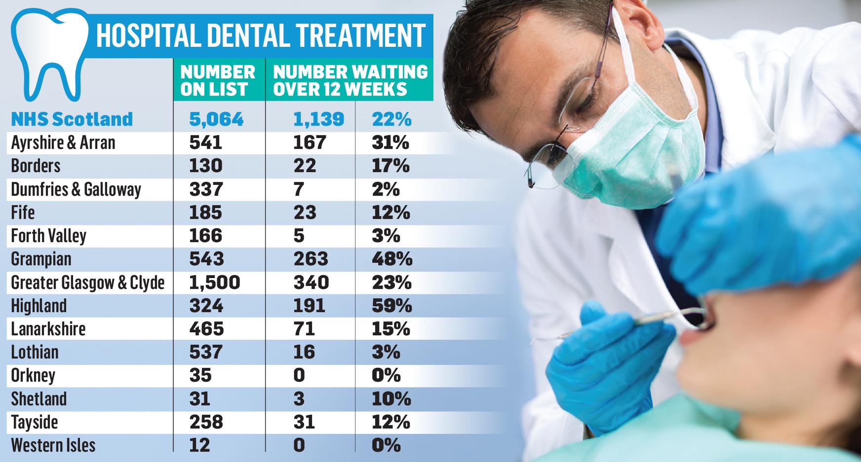 Highland Hospital Dental Anti Feixista