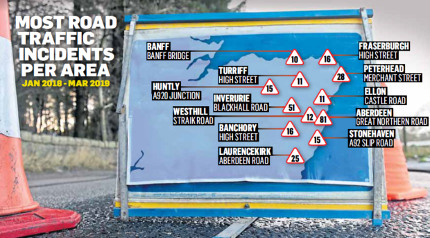 Shock new figures reveal north-east's accident blackspots | Press and Journal